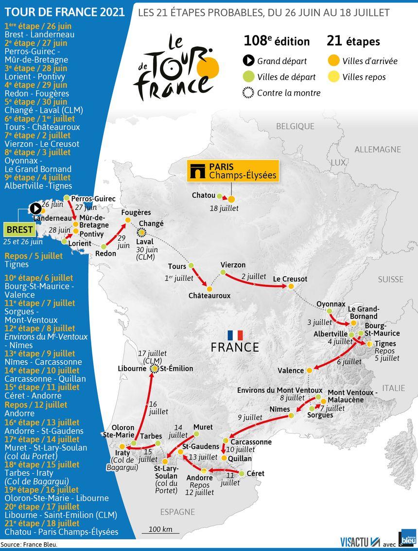 De waarschijnlijke kaart van de Tour de France 2021.