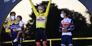 Parcours Tour de France 2021 uitgelekt