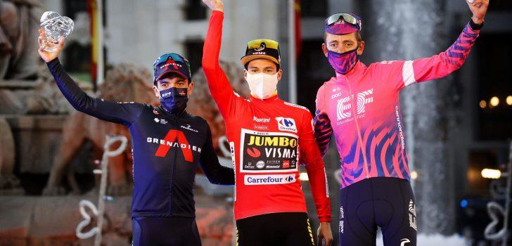Vuelta 2021: Deelnemerslijst